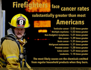 FIREFIGHTERS GET CANCER 3X AS MUCH AS OTHERS – BUT IT'S VERY HARD FOR THEM TO GET WORKERS COMP
