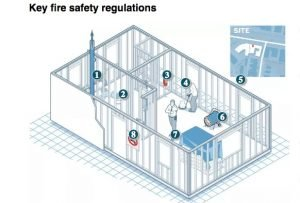BOSTON GLOBE: UNDER-CONSTRUCTION BUILDING FIRE SAFETY LAGGING IN MASS.