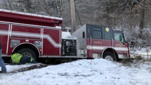 INDIANA FIRE TRUCK CRASH AT SAME SIDE AS 1982 5 LODD CRASH